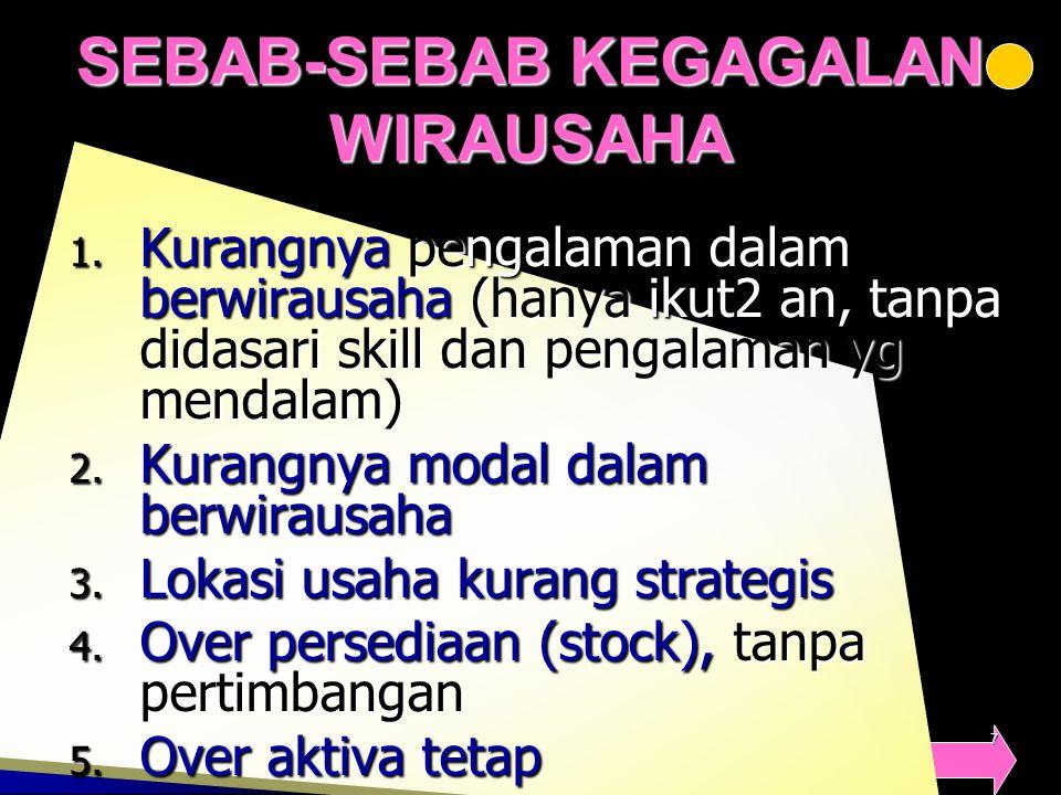 4/5/20158 SEBAB-SEBAB KEGAGALAN WIRAUSAHA 6.P raktek kredit yg kurang baik 7.