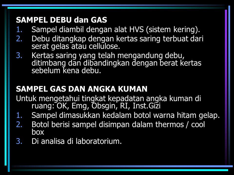 SAMPEL DEBU dan GAS 1.Sampel diambil dengan alat HVS (sistem kering).