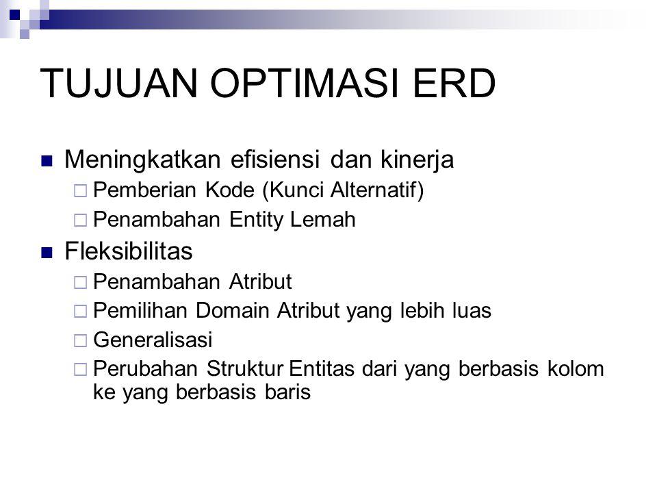 TUJUAN OPTIMASI ERD Meningkatkan efisiensi dan kinerja  Pemberian Kode (Kunci Alternatif)  Penambahan Entity Lemah Fleksibilitas  Penambahan Atribut  Pemilihan Domain Atribut yang lebih luas  Generalisasi  Perubahan Struktur Entitas dari yang berbasis kolom ke yang berbasis baris