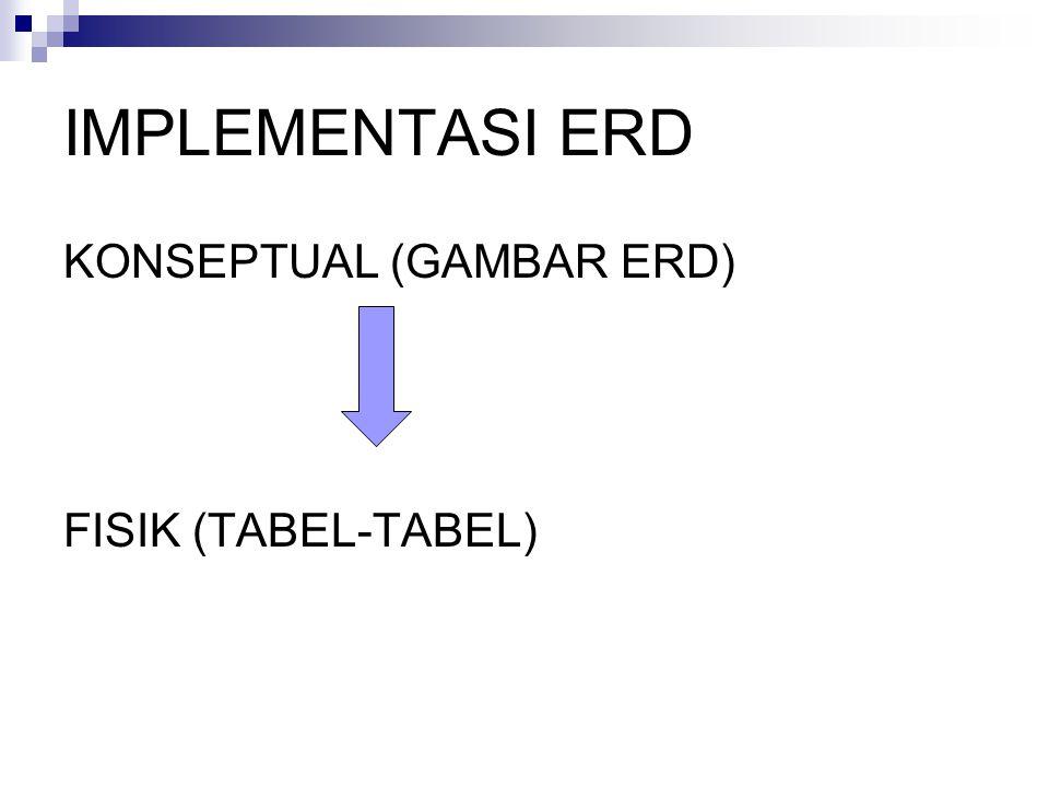 IMPLEMENTASI ERD KONSEPTUAL (GAMBAR ERD) FISIK (TABEL-TABEL)