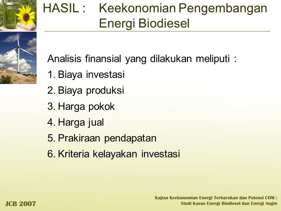 Analisis finansial yang dilakukan meliputi : 1.Biaya investasi 2.Biaya produksi 3.Harga pokok 4.Harga jual 5.Prakiraan pendapatan 6.Kriteria kelayakan