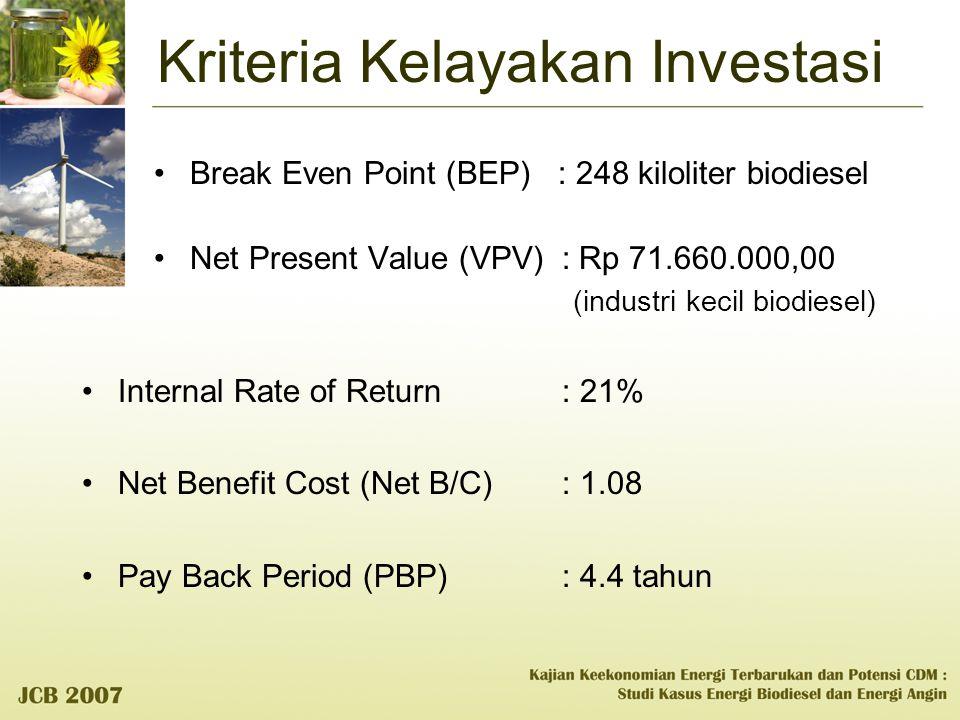 Kriteria Kelayakan Investasi Break Even Point (BEP) : 248 kiloliter biodiesel Net Present Value (VPV) : Rp 71.660.000,00 (industri kecil biodiesel) In