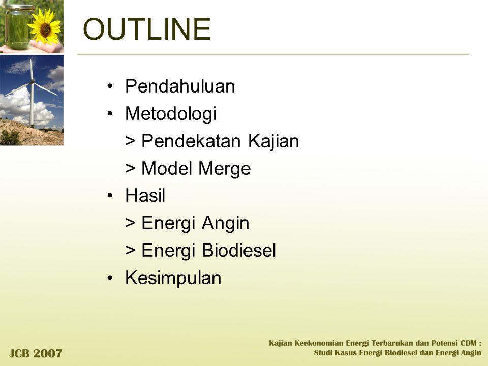 Pengembangan Energi Listrik Tenaga Angin di Indonesia (Efisiensi 45%) ItemNilai/Besaran InvestasiUS$ 1200/kW Biaya Operasi dan Pemeliharaan 2% dari investasi Produksi6.504.300 kWh Biaya EnergiUS$ 0.03 - 0.08 /kWh NPV$ 793.755 IRR17.32% Tingkat Bunga12% Umur Teknis20 tahun HASIL : Keekonomian Pengembangan Listrik Energi Angin