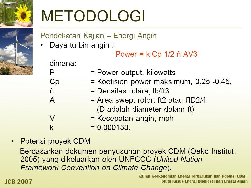 METODOLOGI Pendekatan Kajian – Energi Angin Daya turbin angin : Power = k Cp 1/2 ñ AV3 dimana: P = Power output, kilowatts Cp = Koefisien power maksim