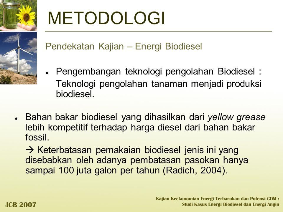 METODOLOGI Pendekatan Kajian – Energi Biodiesel Pengembangan teknologi pengolahan Biodiesel : Teknologi pengolahan tanaman menjadi produksi biodiesel.