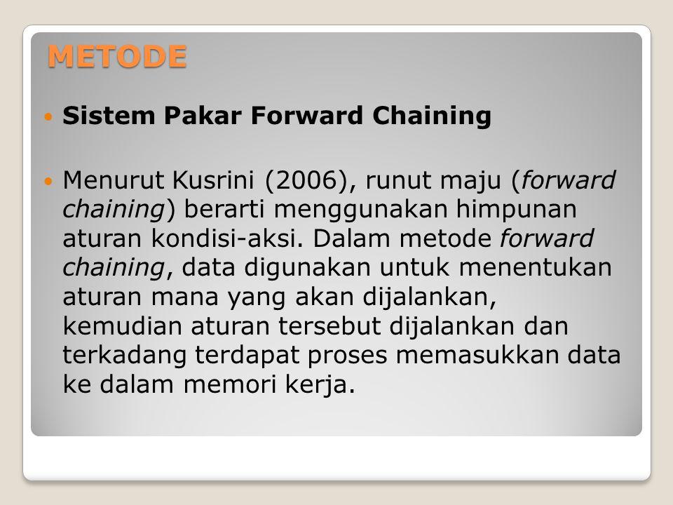 METODE Sistem Pakar Forward Chaining Menurut Kusrini (2006), runut maju (forward chaining) berarti menggunakan himpunan aturan kondisi-aksi. Dalam met