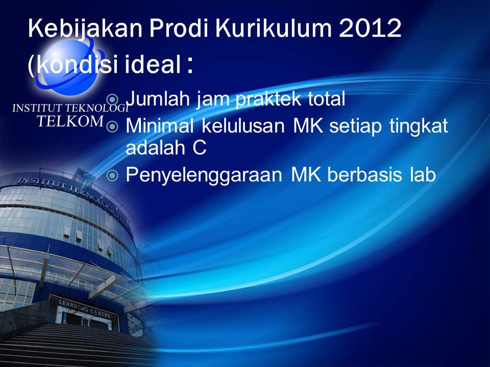 Kebijakan Prodi Kurikulum 2012 (kondisi ideal :  Jumlah jam praktek total  Minimal kelulusan MK setiap tingkat adalah C  Penyelenggaraan MK berbasi