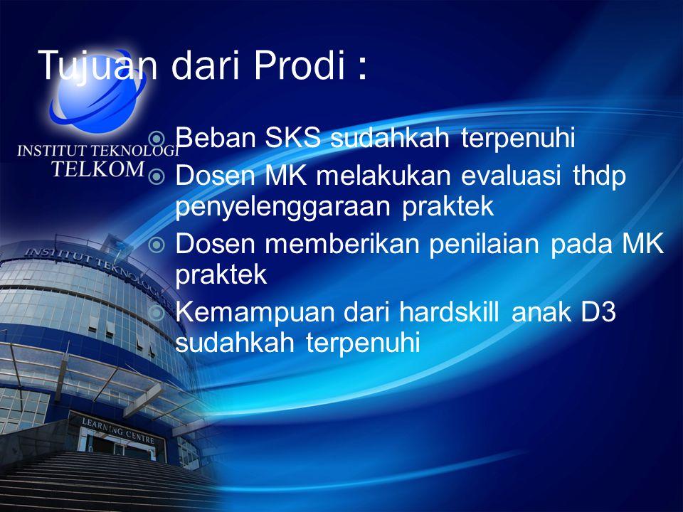 Tujuan dari Prodi :  Beban SKS sudahkah terpenuhi  Dosen MK melakukan evaluasi thdp penyelenggaraan praktek  Dosen memberikan penilaian pada MK praktek  Kemampuan dari hardskill anak D3 sudahkah terpenuhi