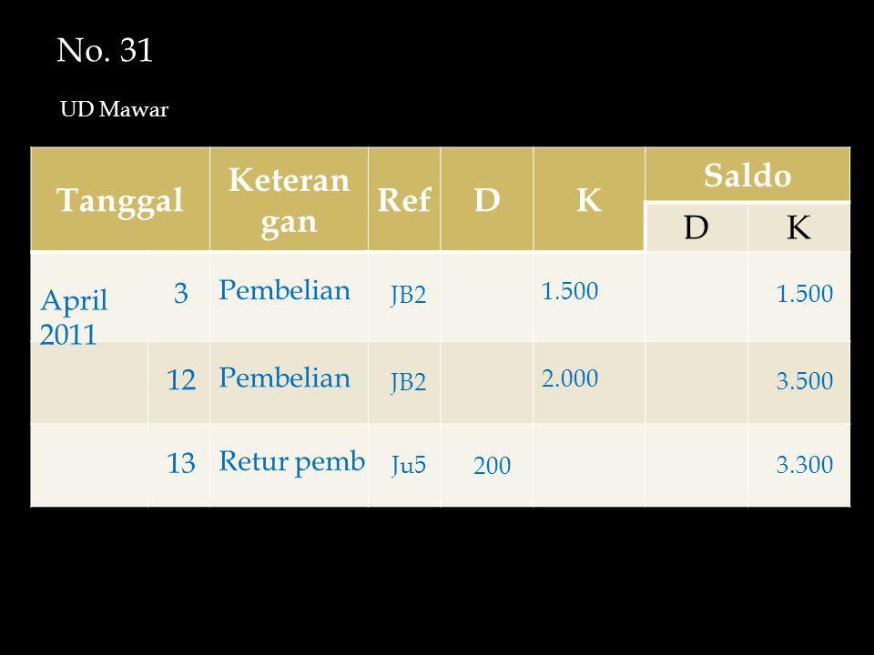 Tanggal Keteran gan RefDK Saldo DK UD Mawar April 2011 3 Pembelian JB2 1.500 12 Pembelian JB2 2.000 3.500 13 Retur pemb Ju5 200 3.300 No. 31