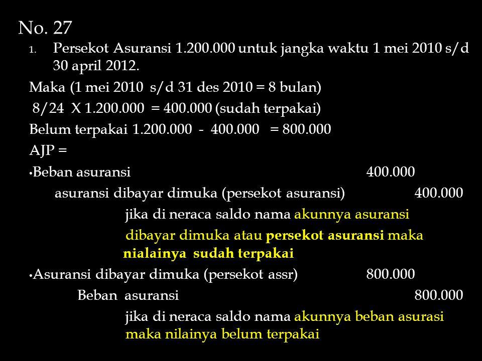 1. Persekot Asuransi 1.200.000 untuk jangka waktu 1 mei 2010 s/d 30 april 2012. Maka (1 mei 2010 s/d 31 des 2010 = 8 bulan) 8/24 X 1.200.000 = 400.000