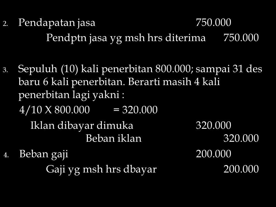2. Pendapatan jasa750.000 Pendptn jasa yg msh hrs diterima750.000 3. Sepuluh (10) kali penerbitan 800.000; sampai 31 des baru 6 kali penerbitan. Berar