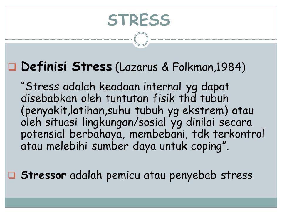"""STRESS  Definisi Stress (Lazarus & Folkman,1984) """"Stress adalah keadaan internal yg dapat disebabkan oleh tuntutan fisik thd tubuh (penyakit,latihan,"""