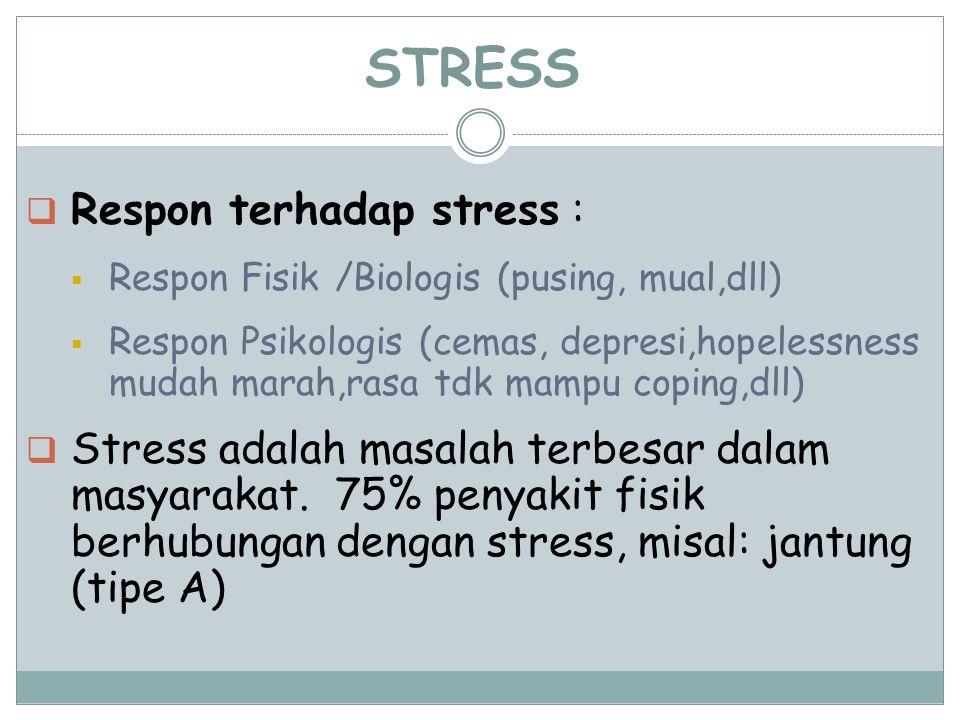 STRESS  Respon terhadap stress :  Respon Fisik /Biologis (pusing, mual,dll)  Respon Psikologis (cemas, depresi,hopelessness mudah marah,rasa tdk ma