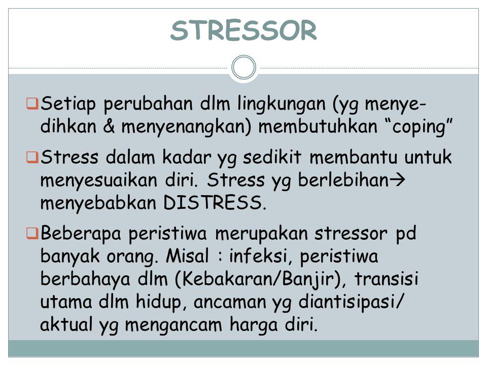"""STRESSOR  Setiap perubahan dlm lingkungan (yg menye- dihkan & menyenangkan) membutuhkan """"coping""""  Stress dalam kadar yg sedikit membantu untuk menye"""