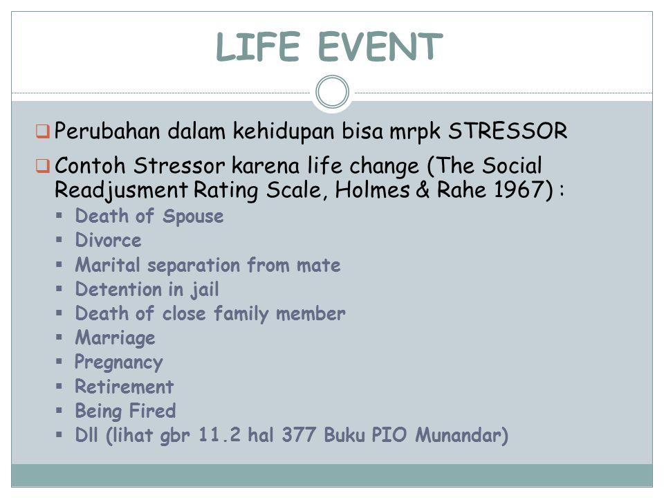 LIFE EVENT  Perubahan dalam kehidupan bisa mrpk STRESSOR  Contoh Stressor karena life change (The Social Readjusment Rating Scale, Holmes & Rahe 196