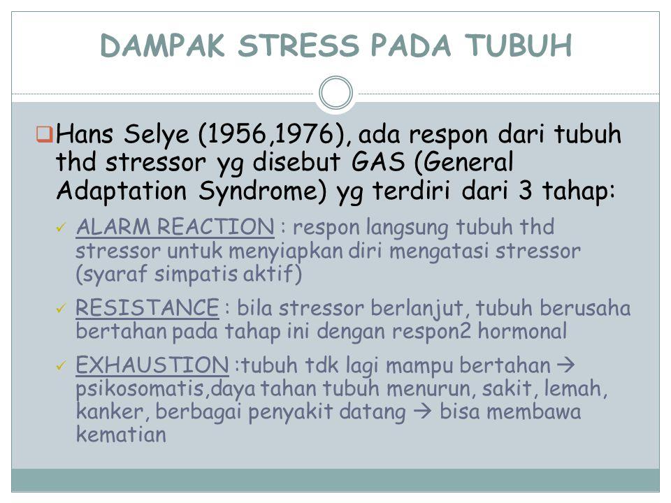DAMPAK STRESS PADA TUBUH  Hans Selye (1956,1976), ada respon dari tubuh thd stressor yg disebut GAS (General Adaptation Syndrome) yg terdiri dari 3 t