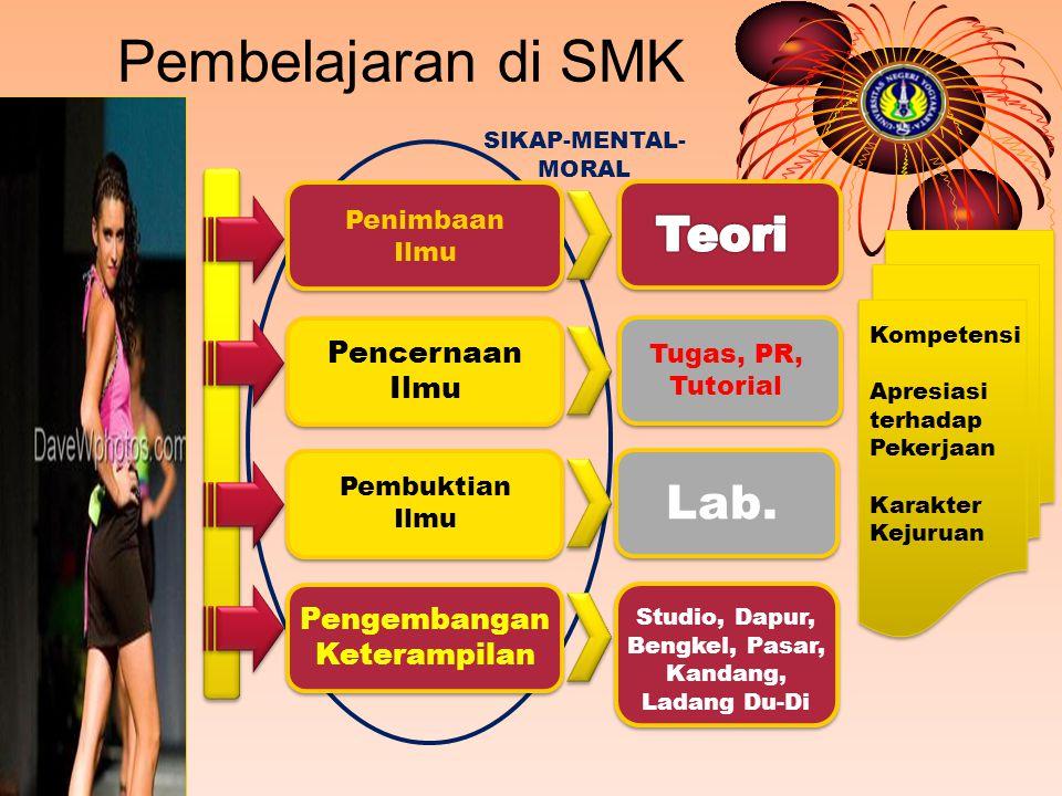 Pembelajaran di SMK Penimbaan Ilmu Pencernaan Ilmu Tugas, PR, Tutorial Pembuktian Ilmu Lab. Pengembangan Keterampilan Studio, Dapur, Bengkel, Pasar, K