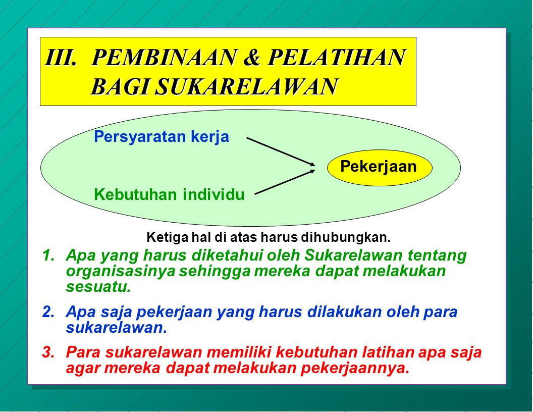 II. BATASAN PERANAN  Organisasi dan Tujuan-tujuannya : untuk mencapai tujuan-tujuan organisasi orang-orangnya harus melakukan berbagai pekerjaan / ke
