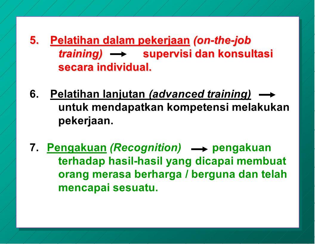 Tahap-tahap Pelatihan bagi Sukarelawan 1.Persiapan Mempersiapkan sukarelawan untuk menerima pelatihan mental dan fisik. 2.Perkenalan Memperkenalkan su