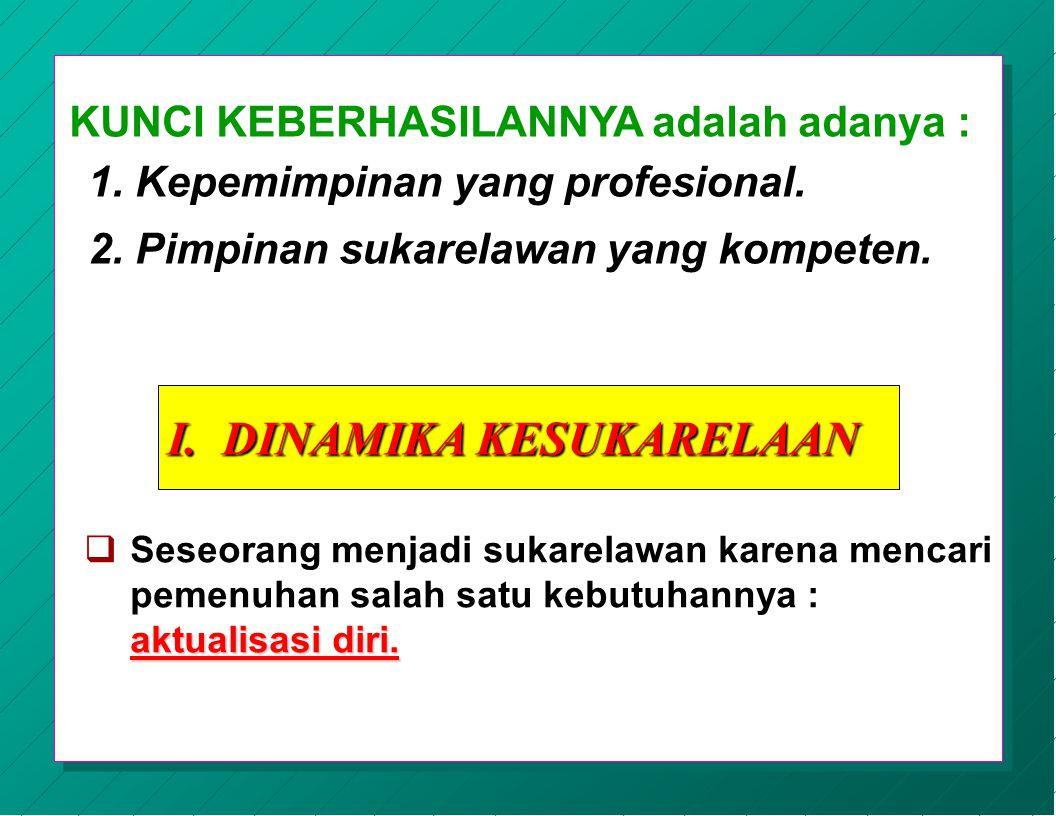 PEMBINAAN SUKARELAWAN Di Indonesia para sukarelawan berperan sangat besar dalam penyuluhan pembangunan. è Kontak Tani è Kader Posyandu è Pengurus PKK