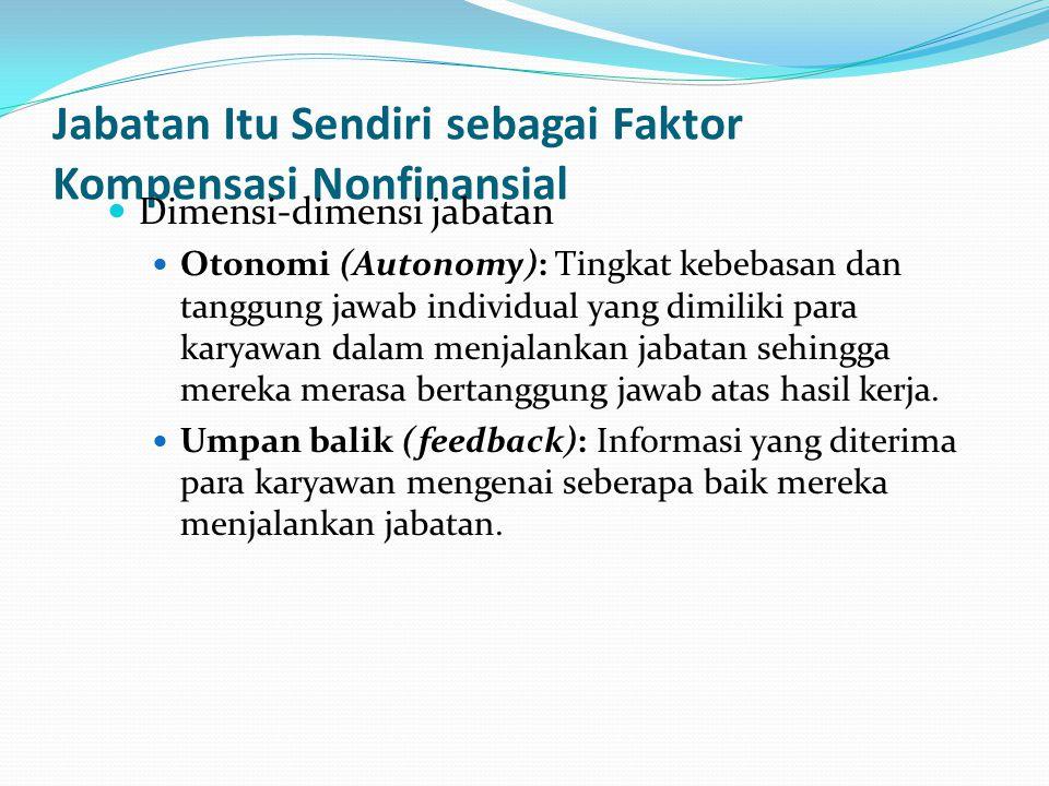 Jabatan Itu Sendiri sebagai Faktor Kompensasi Nonfinansial Dimensi-dimensi jabatan Otonomi (Autonomy): Tingkat kebebasan dan tanggung jawab individual
