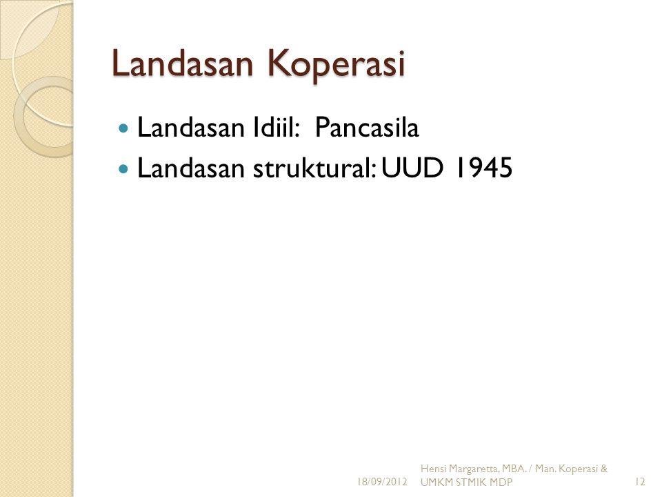 Landasan Koperasi Landasan Idiil: Pancasila Landasan struktural: UUD 1945 18/09/2012 Hensi Margaretta, MBA. / Man. Koperasi & UMKM STMIK MDP12