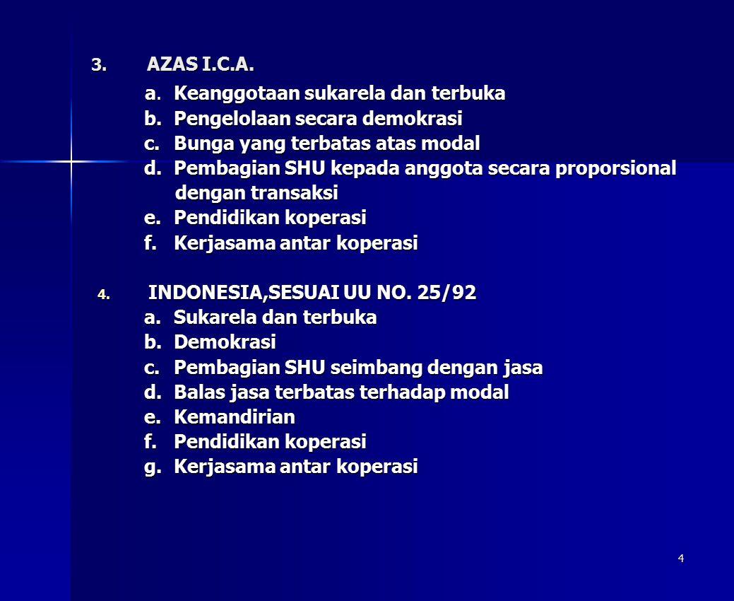 4 3. AZAS I.C.A. a.Keanggotaan sukarela dan terbuka a.Keanggotaan sukarela dan terbuka b.Pengelolaan secara demokrasi b.Pengelolaan secara demokrasi c
