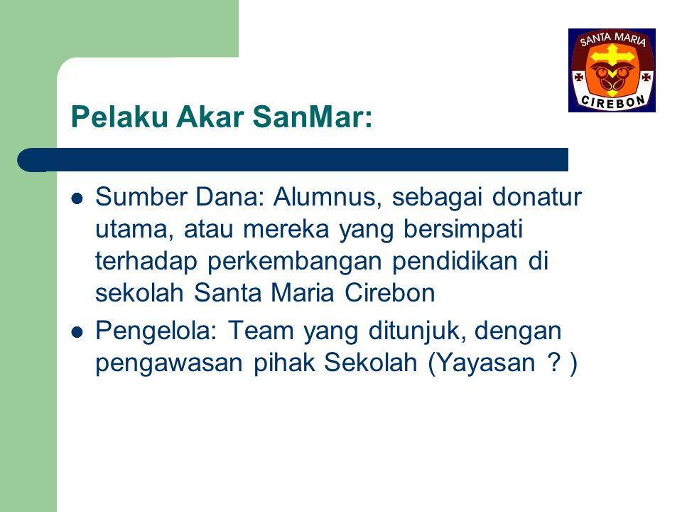 Pelaku Akar SanMar: Sumber Dana: Alumnus, sebagai donatur utama, atau mereka yang bersimpati terhadap perkembangan pendidikan di sekolah Santa Maria C