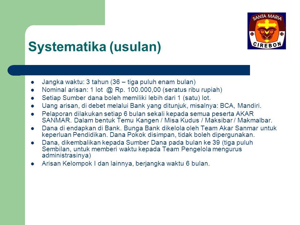 Systematika (usulan) Jangka waktu: 3 tahun (36 – tiga puluh enam bulan) Nominal arisan: 1 lot @ Rp. 100.000,00 (seratus ribu rupiah) Setiap Sumber dan