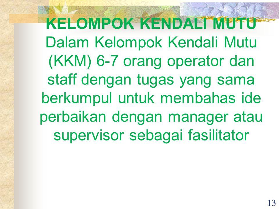 KELOMPOK KENDALI MUTU Dalam Kelompok Kendali Mutu (KKM) 6-7 orang operator dan staff dengan tugas yang sama berkumpul untuk membahas ide perbaikan den