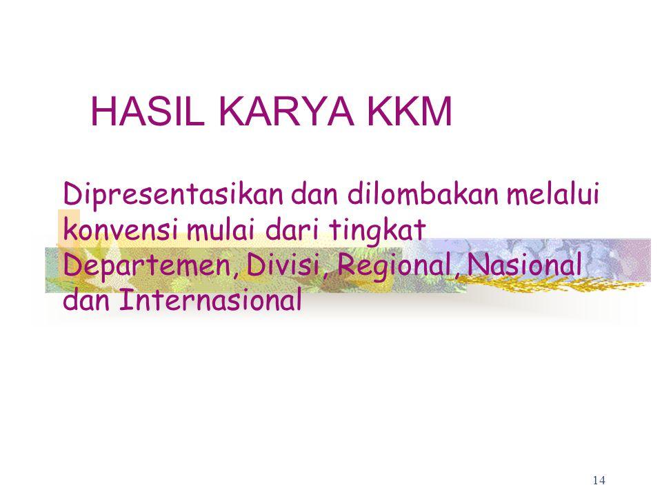 HASIL KARYA KKM Dipresentasikan dan dilombakan melalui konvensi mulai dari tingkat Departemen, Divisi, Regional, Nasional dan Internasional 14