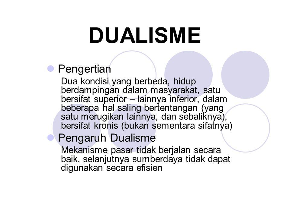 DUALISME SOSIAL (J.H.