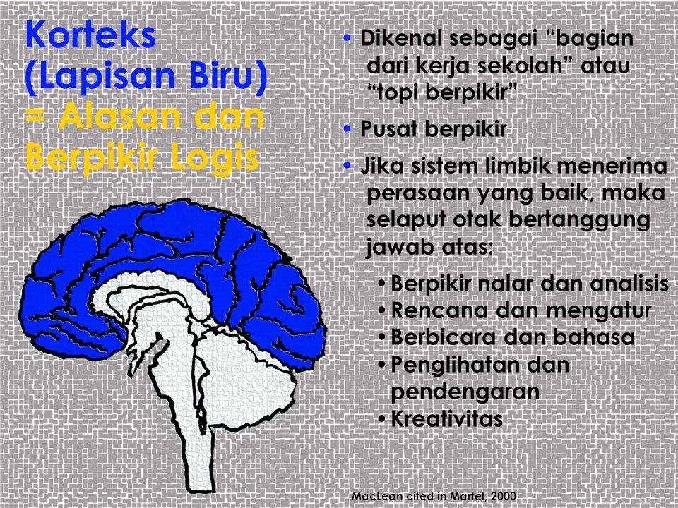 """Dikenal sebagai """"bagian dari kerja sekolah"""" atau """"topi berpikir"""" Pusat berpikir Jika sistem limbik menerima perasaan yang baik, maka selaput otak bert"""