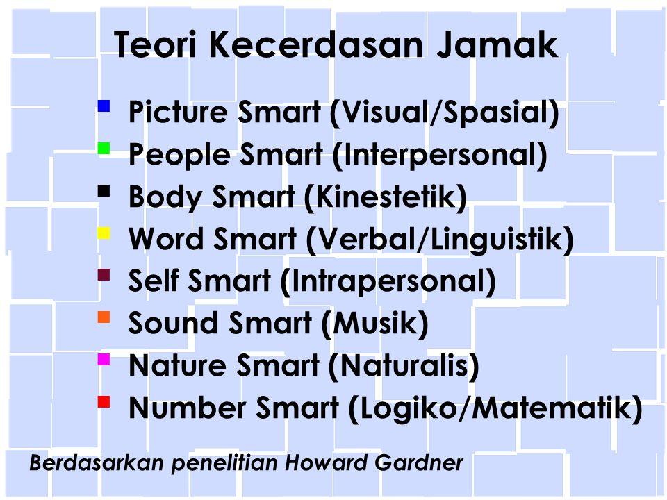 Teori Kecerdasan Jamak Picture Smart (Visual/Spasial) People Smart (Interpersonal) Body Smart (Kinestetik) Word Smart (Verbal/Linguistik) Self Smart (