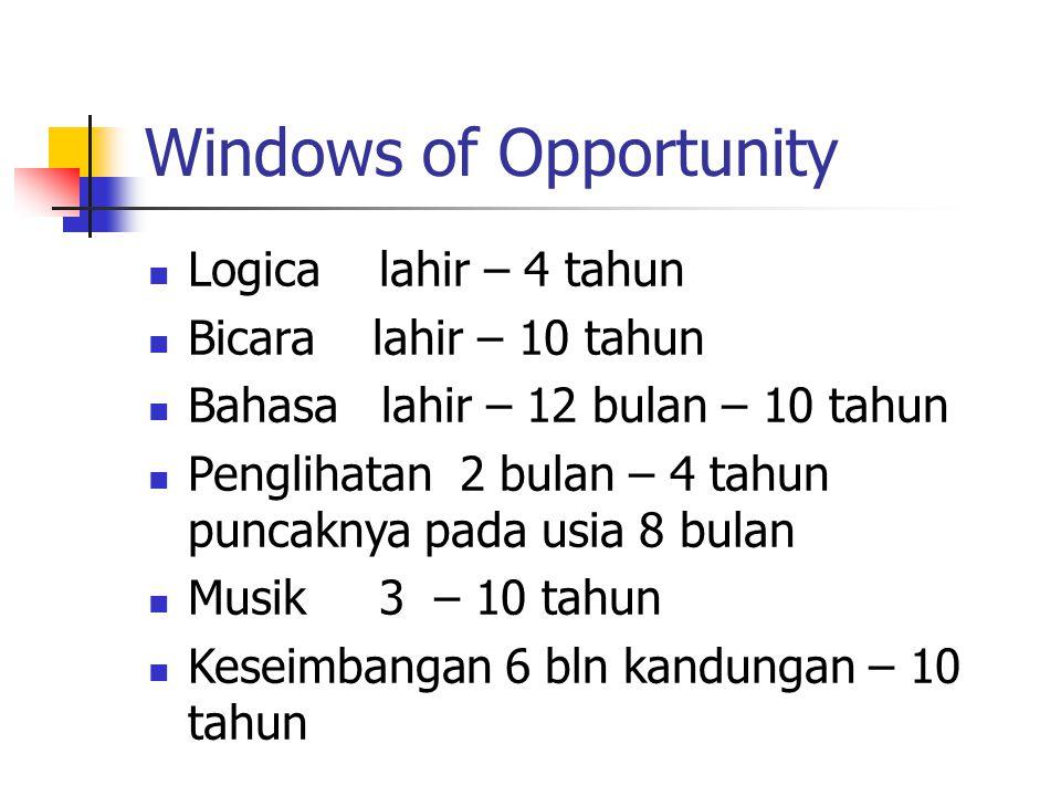 Windows of Opportunity Logica lahir – 4 tahun Bicara lahir – 10 tahun Bahasa lahir – 12 bulan – 10 tahun Penglihatan 2 bulan – 4 tahun puncaknya pada