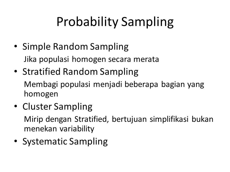 Probability Sampling Simple Random Sampling Jika populasi homogen secara merata Stratified Random Sampling Membagi populasi menjadi beberapa bagian yang homogen Cluster Sampling Mirip dengan Stratified, bertujuan simplifikasi bukan menekan variability Systematic Sampling