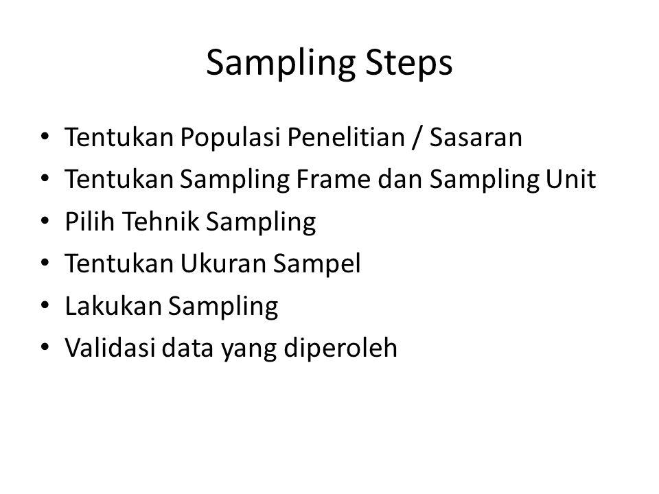 Sampling Steps Tentukan Populasi Penelitian / Sasaran Tentukan Sampling Frame dan Sampling Unit Pilih Tehnik Sampling Tentukan Ukuran Sampel Lakukan Sampling Validasi data yang diperoleh