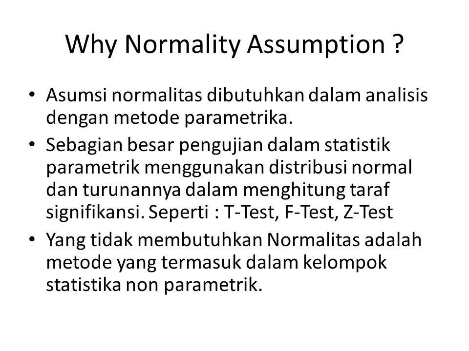 Why Normality Assumption .Asumsi normalitas dibutuhkan dalam analisis dengan metode parametrika.