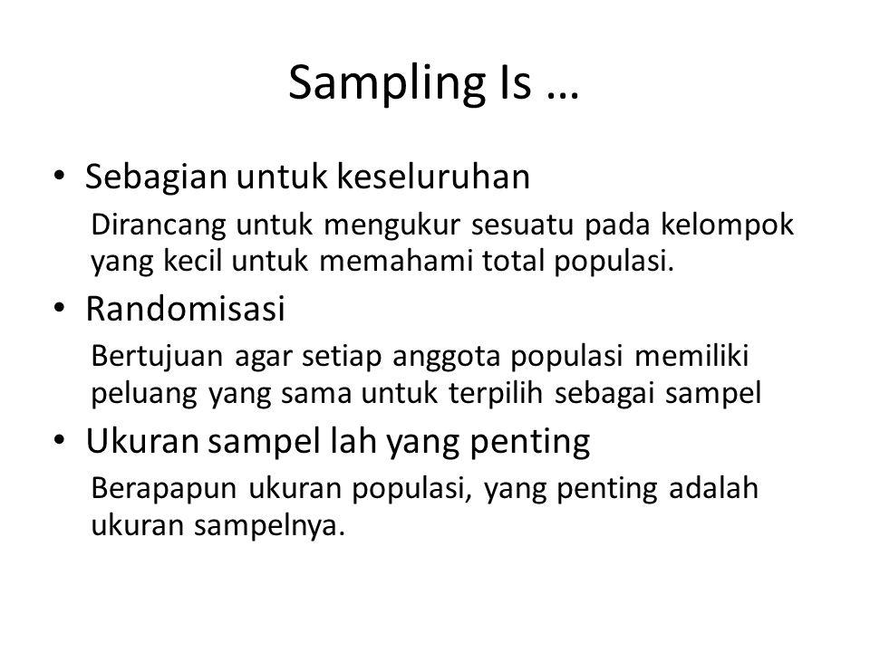 Sampling Is … Sebagian untuk keseluruhan Dirancang untuk mengukur sesuatu pada kelompok yang kecil untuk memahami total populasi.