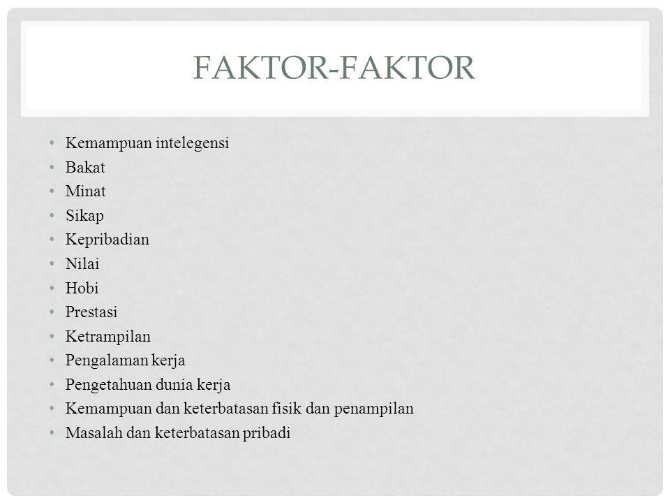 FAKTOR-FAKTOR Kemampuan intelegensi Bakat Minat Sikap Kepribadian Nilai Hobi Prestasi Ketrampilan Pengalaman kerja Pengetahuan dunia kerja Kemampuan dan keterbatasan fisik dan penampilan Masalah dan keterbatasan pribadi