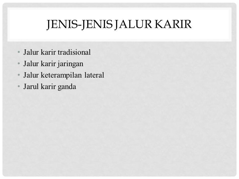 JENIS-JENIS JALUR KARIR Jalur karir tradisional Jalur karir jaringan Jalur keterampilan lateral Jarul karir ganda