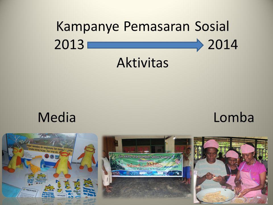 Kampanye Pemasaran Sosial 2013 2014 Aktivitas Media Lomba