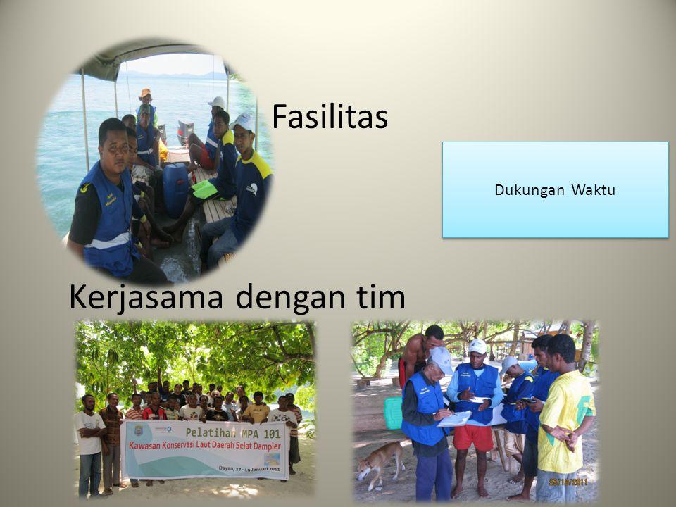 Fasilitas Kerjasama dengan tim Dukungan Waktu