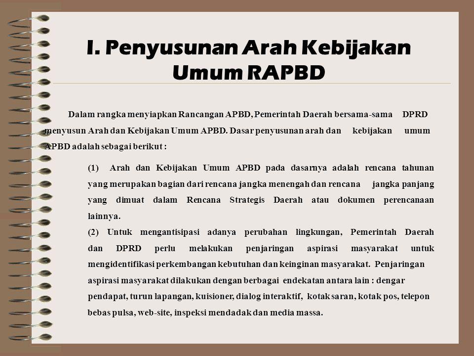 Tahapan Penyusunan RAPBD Berdasarkan Keputusan Mendagri No. 29 Tahun 2002 PEMDA ( Tim Anggaran Eksekutif) DPRD PEMDA RUMUSAN NOTA KESEPAKATAN TIM ANGG