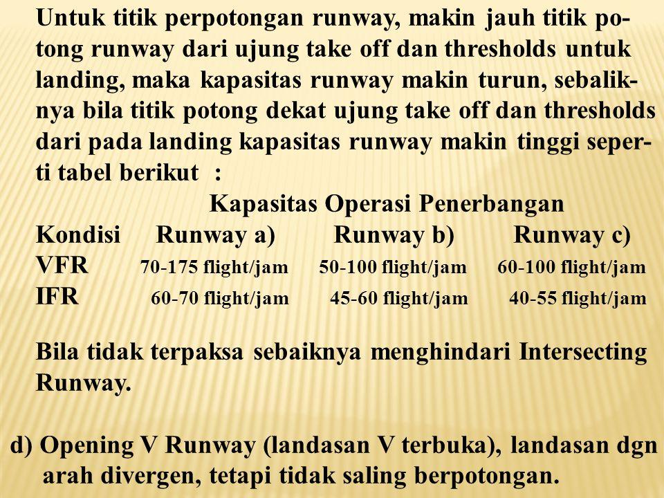 Bila angin bertiup lemah (13–20 knots), kedua landasan bisa digunakan dan kalau hembusan angin cukup ken- cang, maka yang digunakan adalah runway yang