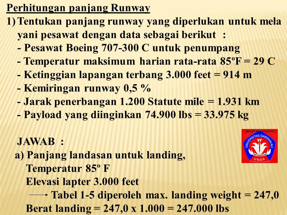 3) Take off weight yang digunakan, diambil harga yang lebih kecil dari : - Zero full weight + Payload + BBM yang dibutuhkan untuk terbang + BBM cadang