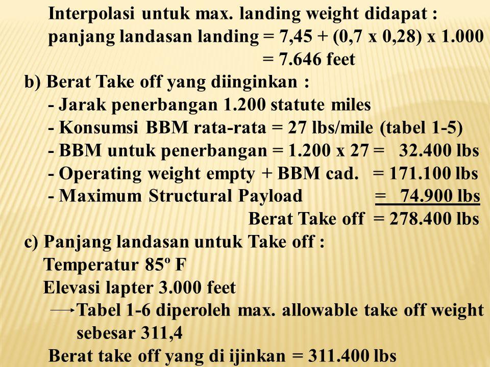 Perhitungan panjang Runway 1)Tentukan panjang runway yang diperlukan untuk mela yani pesawat dengan data sebagai berikut : - Pesawat Boeing 707-300 C