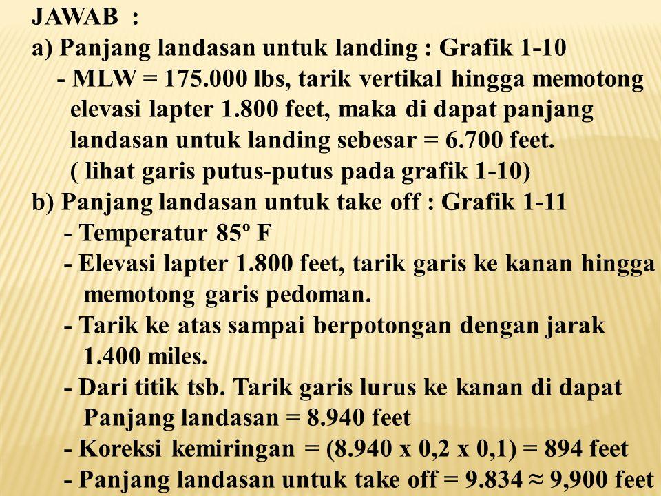 Dari perumusan diatas diperoleh : X / 10.000 = 254 / 395 X = (10.000 x 254) / 395 = 6.430 lbs Maka Berat lepas landas yang diizinkan : 410.000 lbs + 6