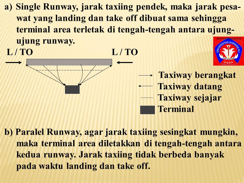 4.4. HOLDING BAYS Holding bay adalah apron yang tidak luas berlokasi di lapangan terbang untuk parkir pesawat sementara diarea ujung taxiway. Pada beb