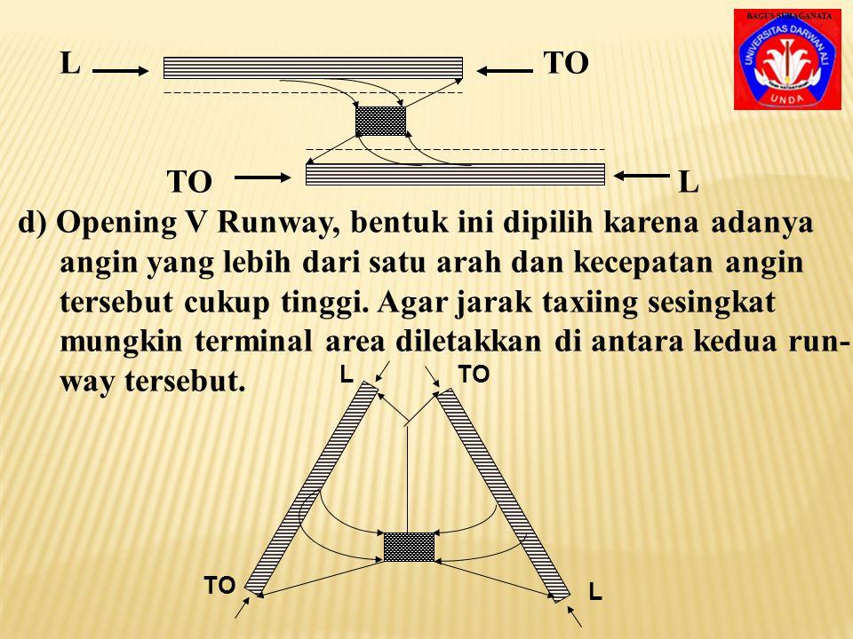 L / TO L / TO c) Staggered Paralel Runway, pada staggered arah untuk take off dan landing tidak sama karena terbatasnya per kerasan yang diperkeras, d